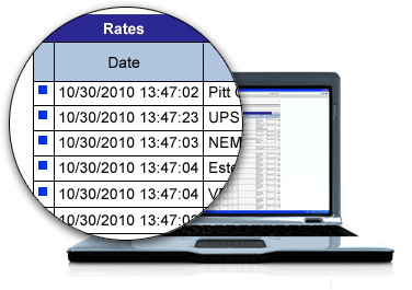 Real-Time Rates